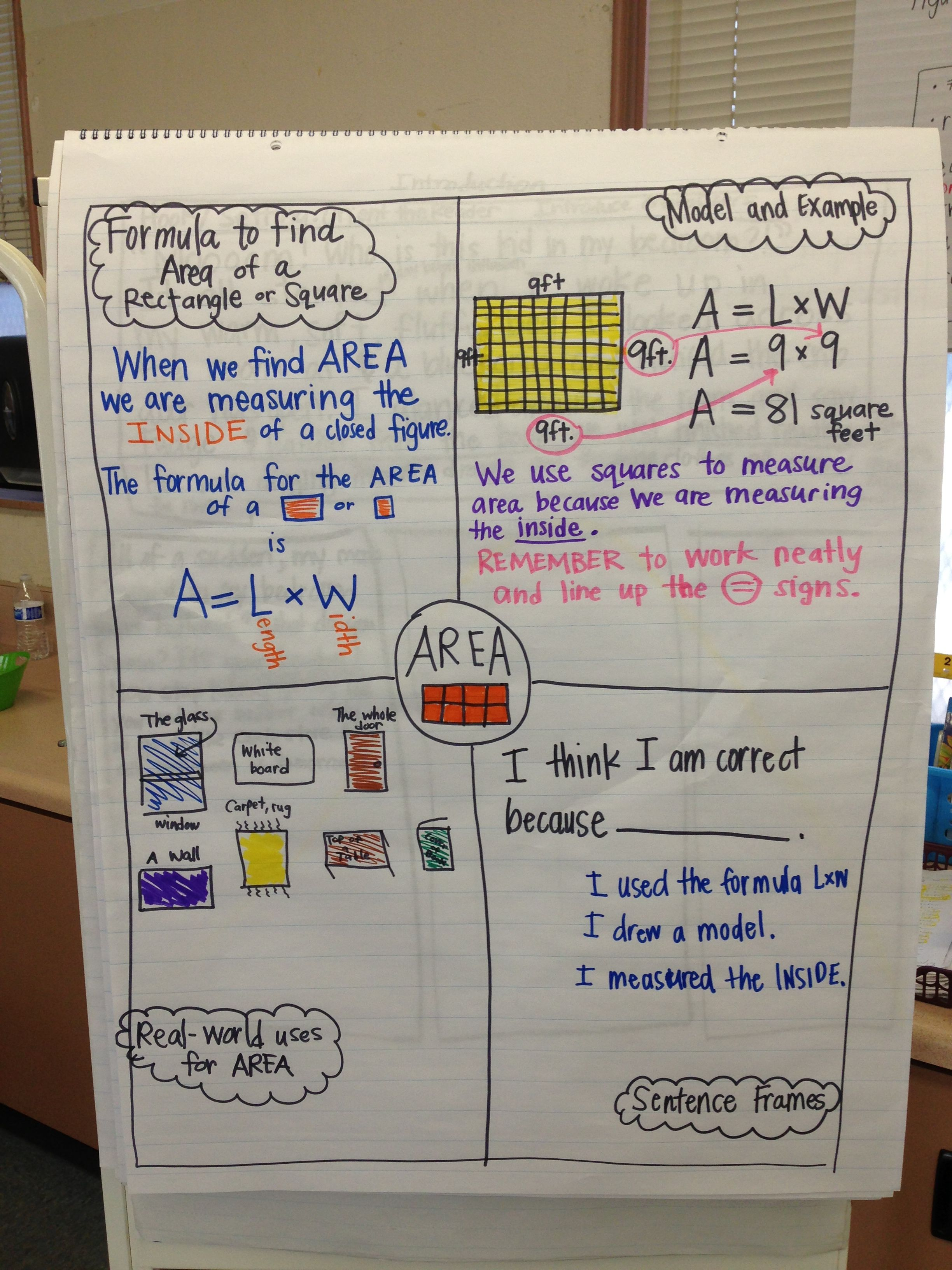 Frayer Model Example Area Amp Perimeter Math Area