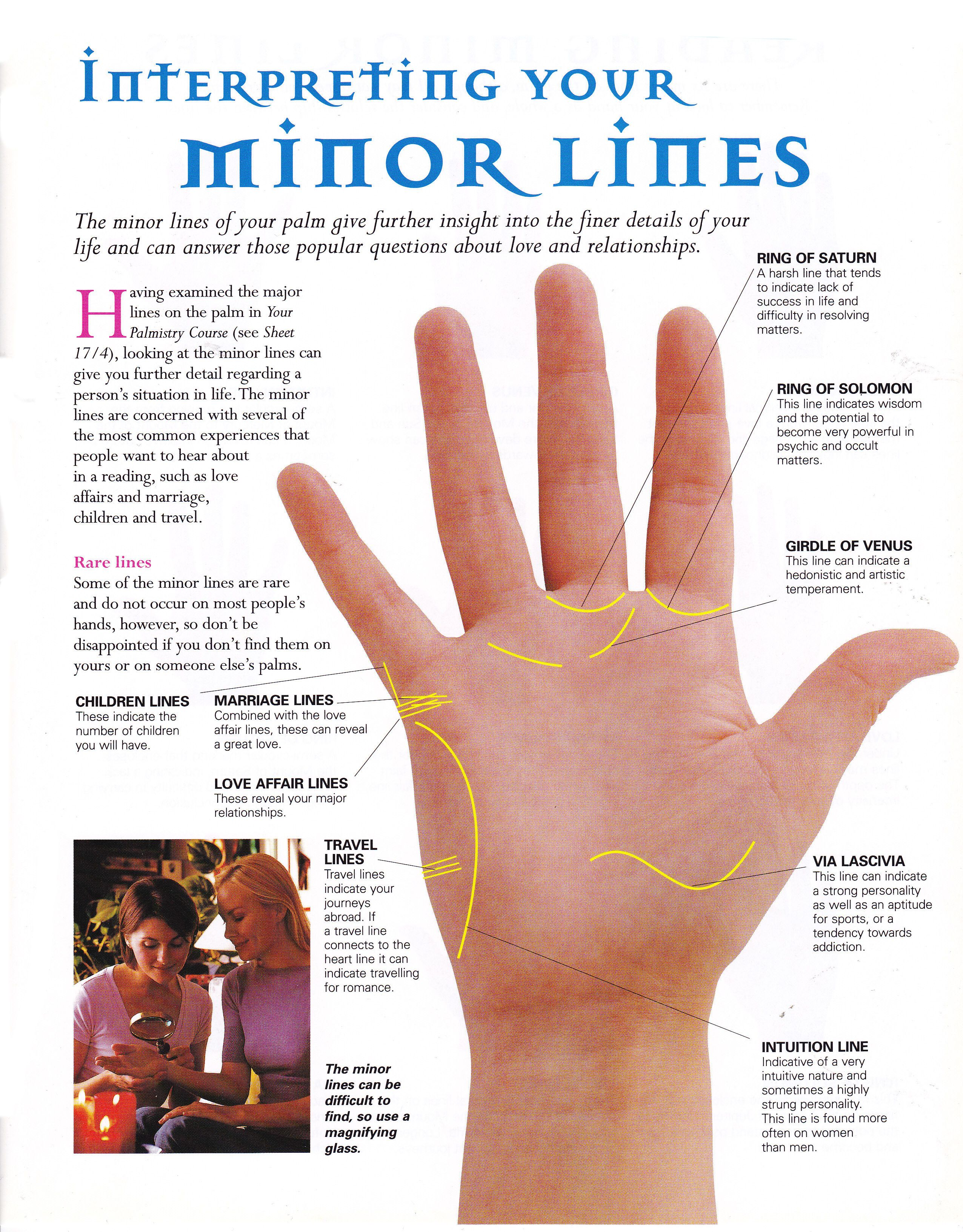Your lines on hands and their meaning