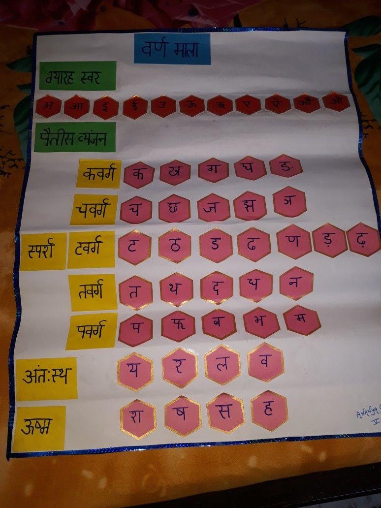 Hindi Varnamala Hindi Alphabet Alphabet Display Hindi Worksheets [ 1032 x 774 Pixel ]
