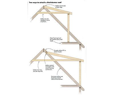 Attaching a shed dormer roof fine homebuilding question for Dormer window construction drawings