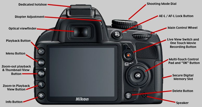 Nikon D3100 rear buttons and controls | Photography | Nikon d3100