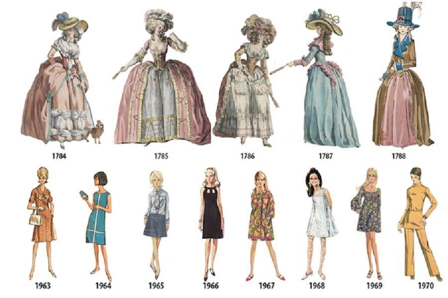 история женского платья в картинках