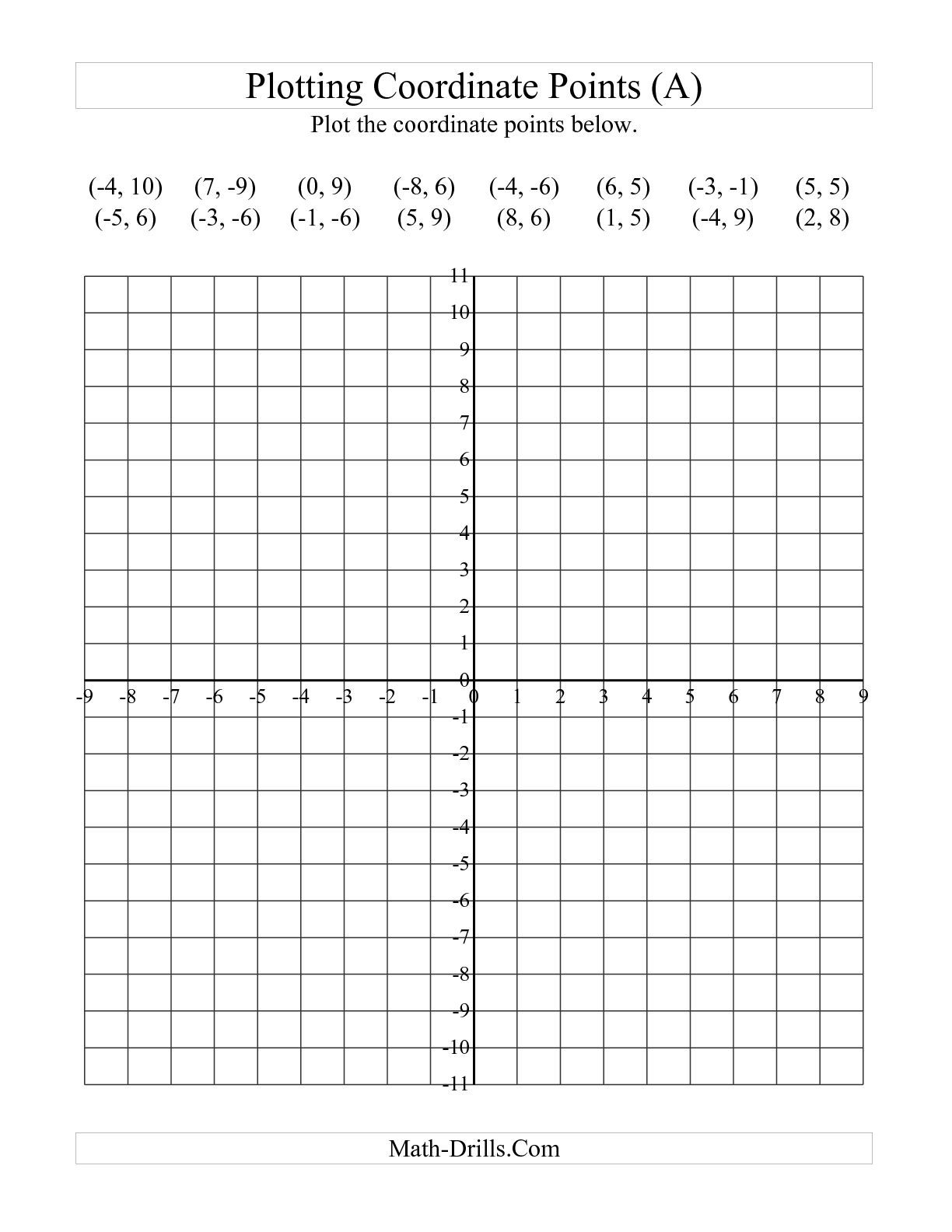Worksheets Coordinate Plane Worksheets Middle School the plotting coordinate points all math worksheet from geometry worksheets page at math