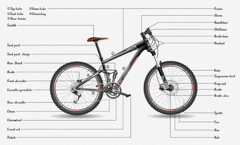 Mountain Bike Parts Sport Health Full Suspension Mtb