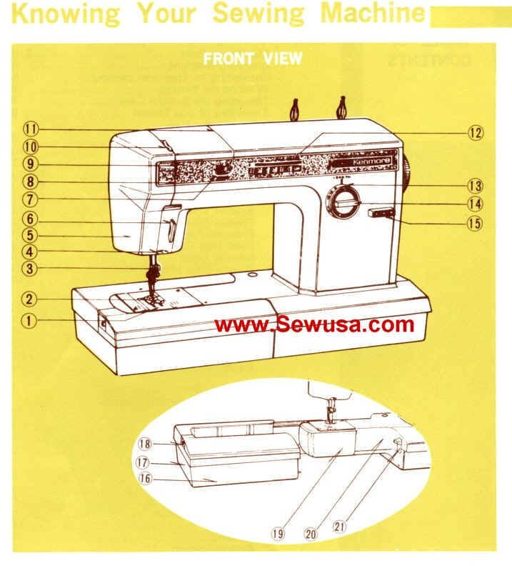 Kenmore Model  Instruction Manual  Craft Ideas