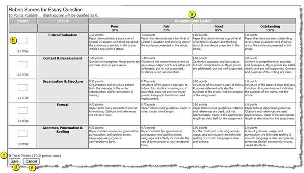 short response essay rubric