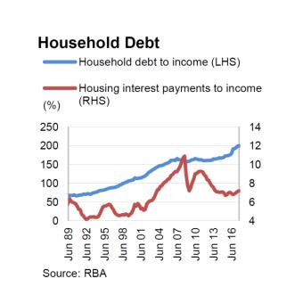 Fitch Gives Bank Profits A Negative Scorecard In 2018 Math Debt Rebounding