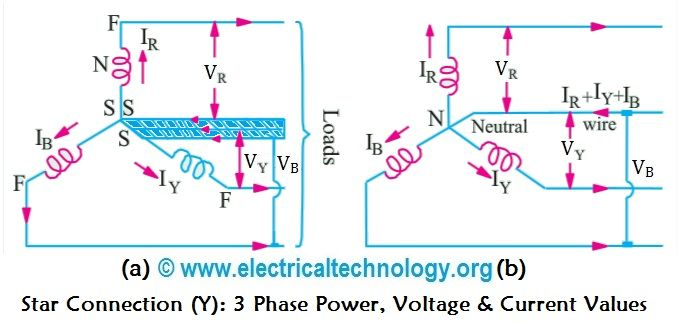 Star Connection  Y   3 Phase Power  Voltage  U0026 Current
