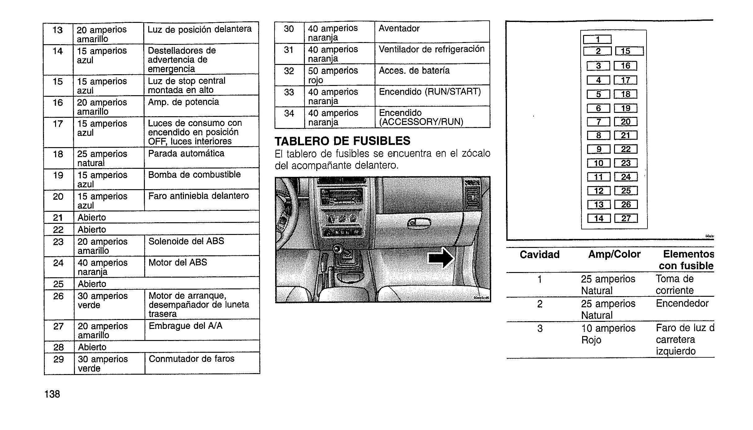 Watch also 1996 Chevy Astro Fuse Box Diagram in addition Aftermarket Radio Factory   Wiring Help 75961 in addition Diagrama Caja De Fusibles further 06 Kia Sorento Fuse Box Location. on 2001 kia sportage fuse box location