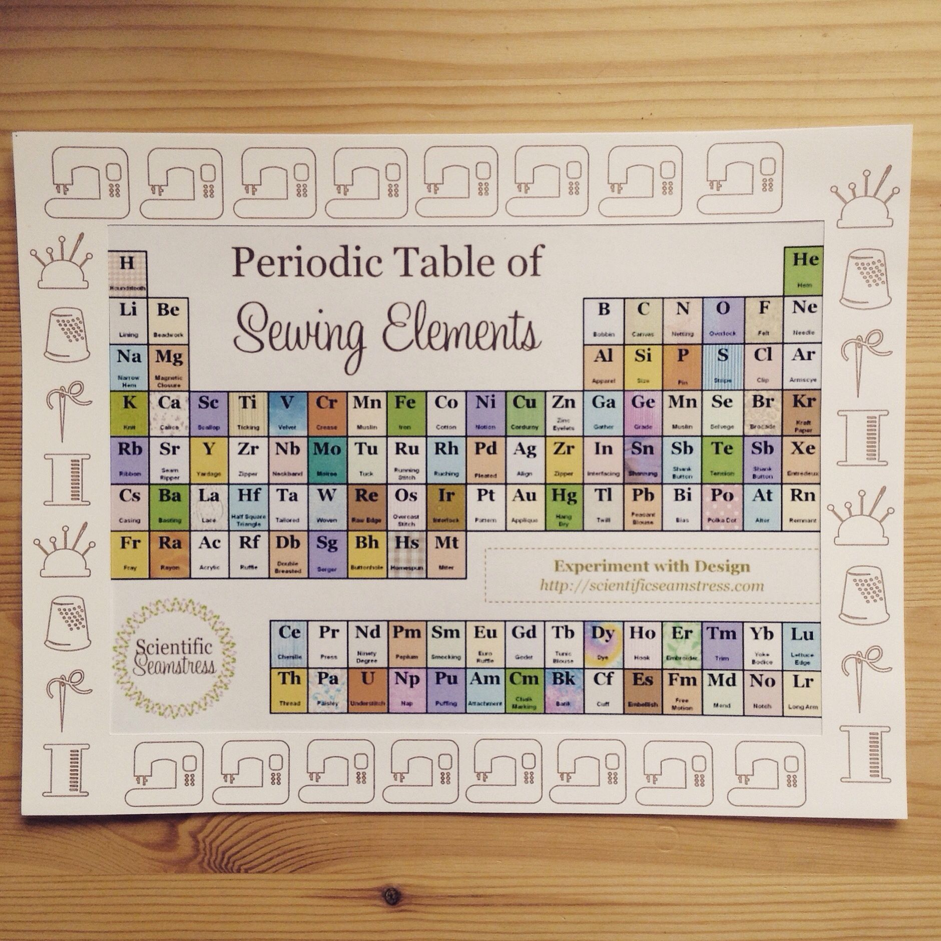 Periodic table of sewing elements sew and tell periodic table of sewing elements gamestrikefo Choice Image