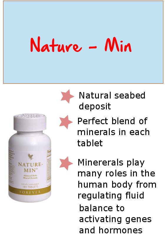 NatureMin is an advances multi mineral formula using a