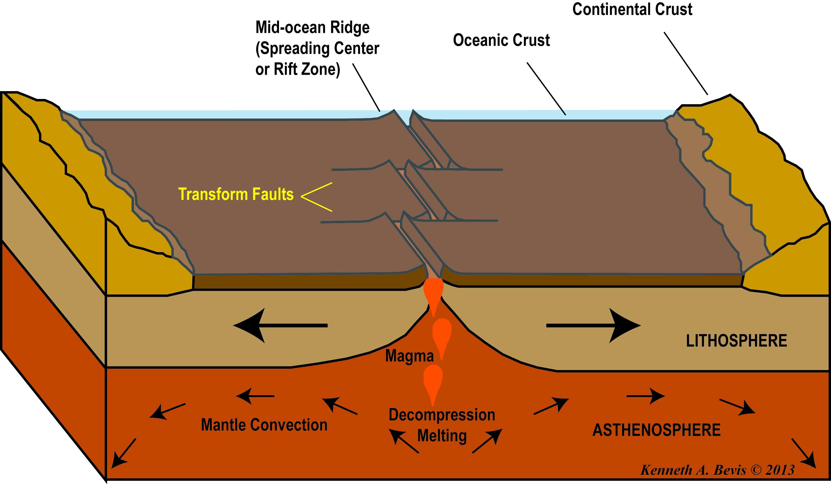Pin On Geology Rocks