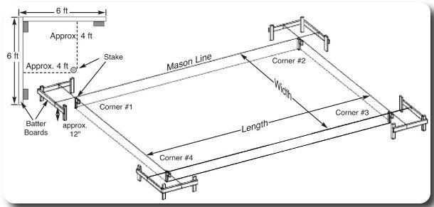 Image Result For Carport Building Ideas
