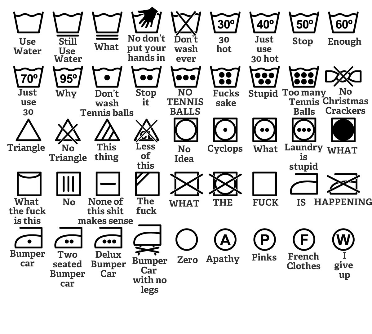 Too many tennis ballsurce sassy time wasting pinterest a simple guide to fabric care symbolsdug this legend to the baffling pictographs on clothing care labels recently posted by technicallyron buycottarizona Gallery
