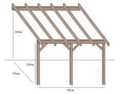 Terrassendach selber bauen mit dieser Vorgehensweise #terassenüberdachung