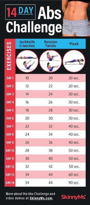 14-Day Abs Challenge with FREE Workout Calendar  Click image