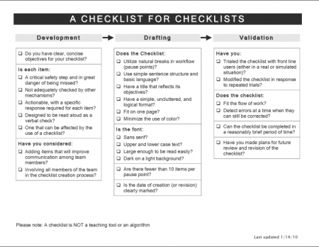 Checklist For Checklists Lol  Checklist    Planners