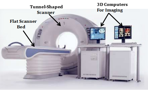 Health care CAT scan cost for a traveling American