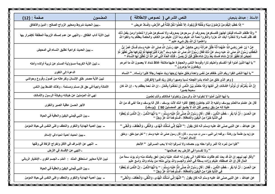 دروس التربية الاسلامية اولى باك ملخصات فروض امتحانات جهوية In 2021