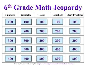 Pin By Melanie Licausi On The Best Of Mrs L S Leveled Learning 5th Grade Math Math Math Madness