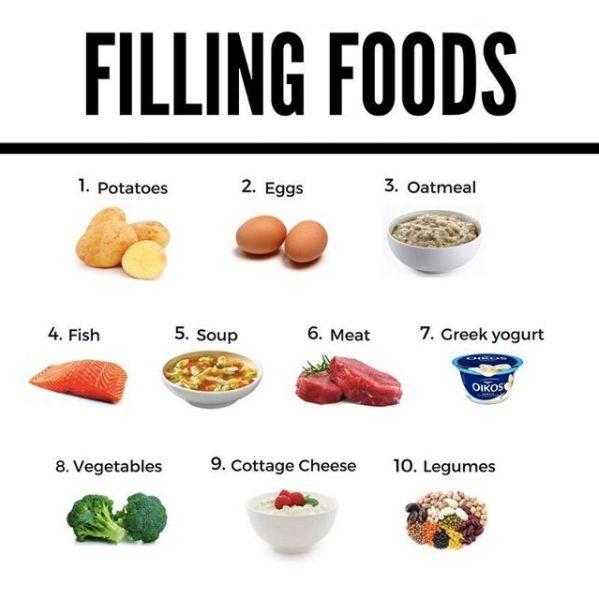 Filling Foods Healthy Fitness Tips Filling Food Food Most Filling Foods