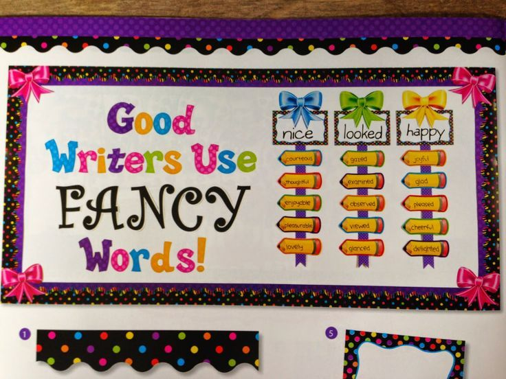 writing bulletin board ideas Writing bulletin board ideas can be very inspiring to students since they can obtain a lot of ideas as well as inspiration from this source of afflatus.