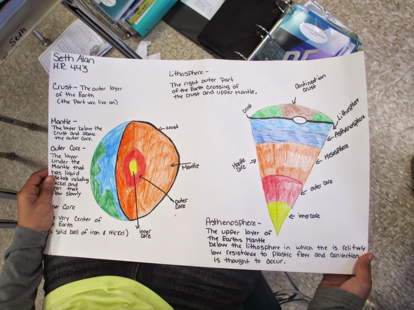 My two fifth grade classes spent the month of December studying Earth  Science. They completed an Earth Layer project at home and an .
