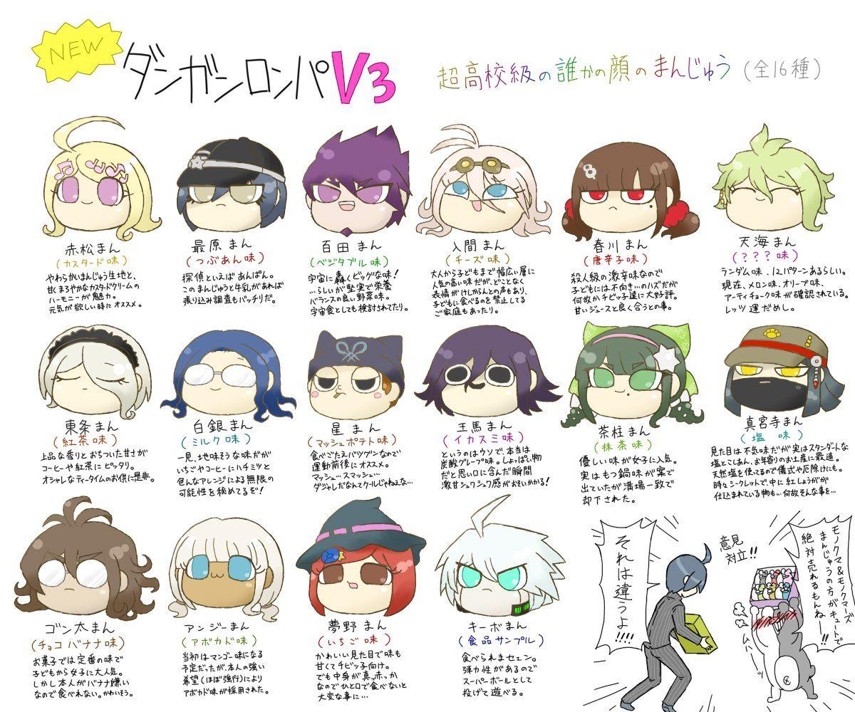 Danganronpa V3, look at Ouma ;D