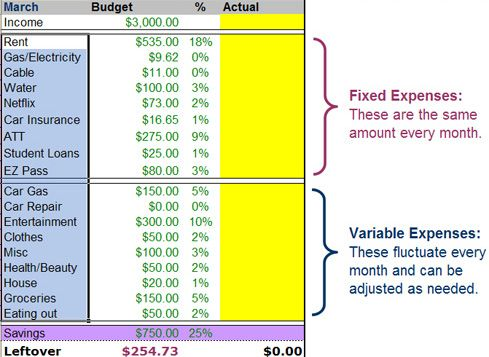 Personal Budget Template breaking down Fixed and Variable Expenses - expense sheets template