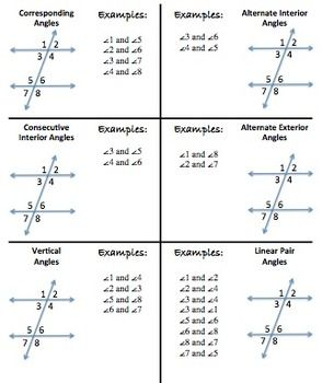 Parallel Lines Transversals And Their Angles Foldable Line Math Algebra Worksheets Teaching Geometry