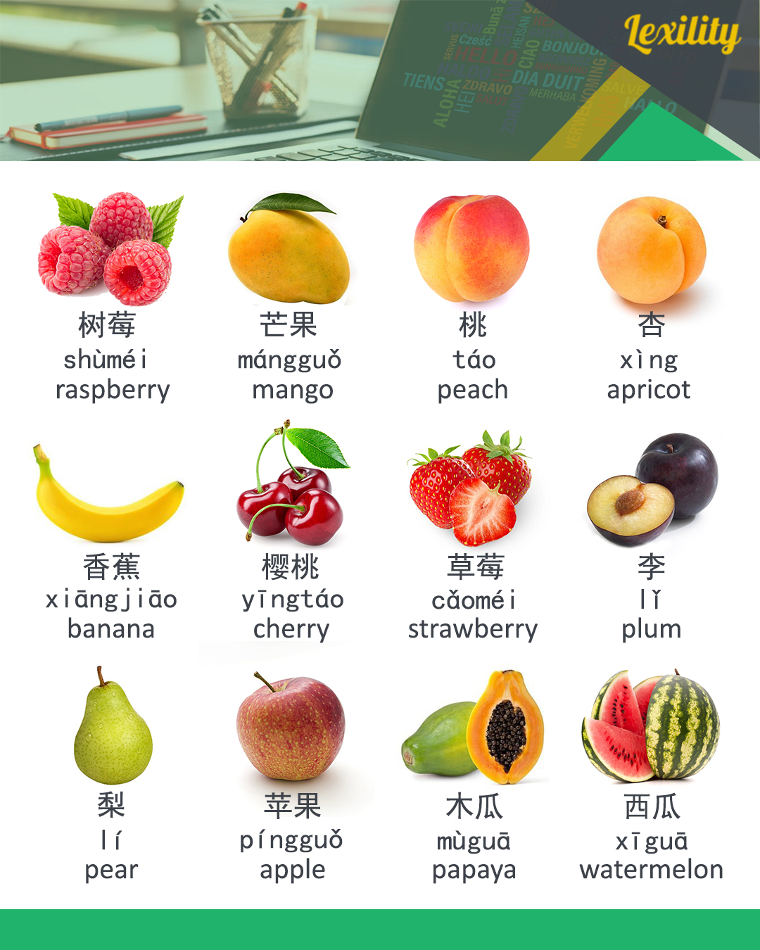 Fruits Amp Berries In Chinese