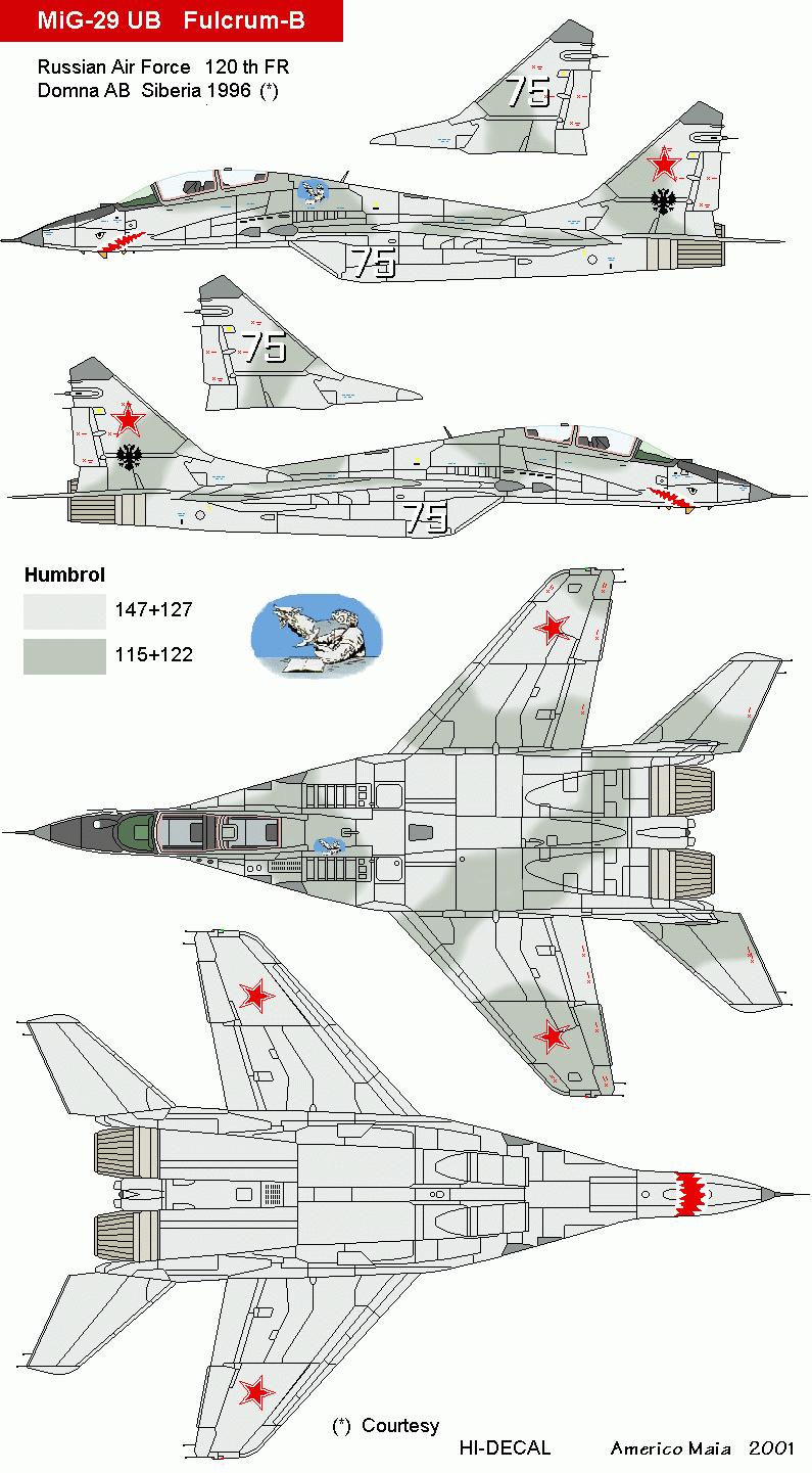 MiG MiG-29/MiG-33/MiG-35 Fulcrum | USSR/Russia | 2nd Sqn