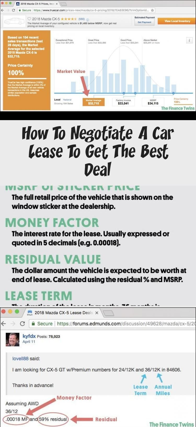 How To Negotiate A Car Lease To Get The Best Deal Car In 2020 Car Lease Best Cars For Teens Negotiation