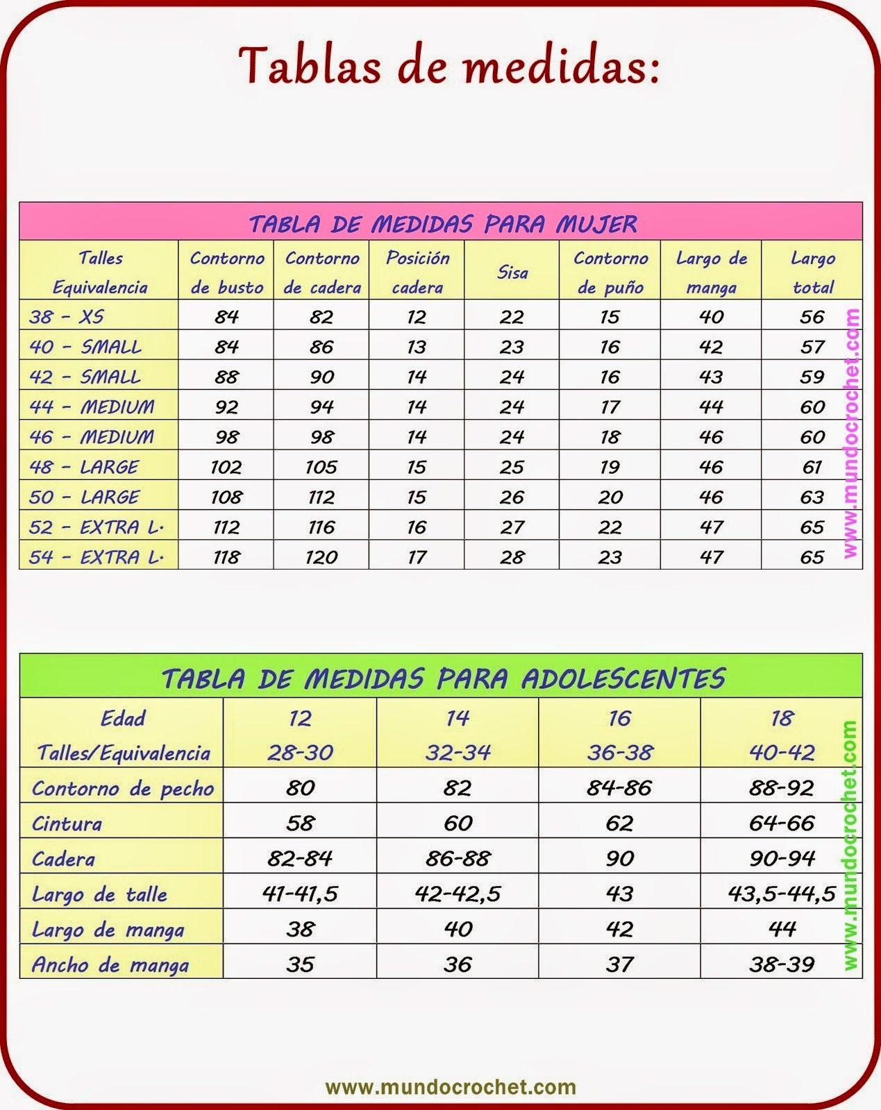 Como calcular las medidas de las prendas tejidas | Crochet y Dos ...