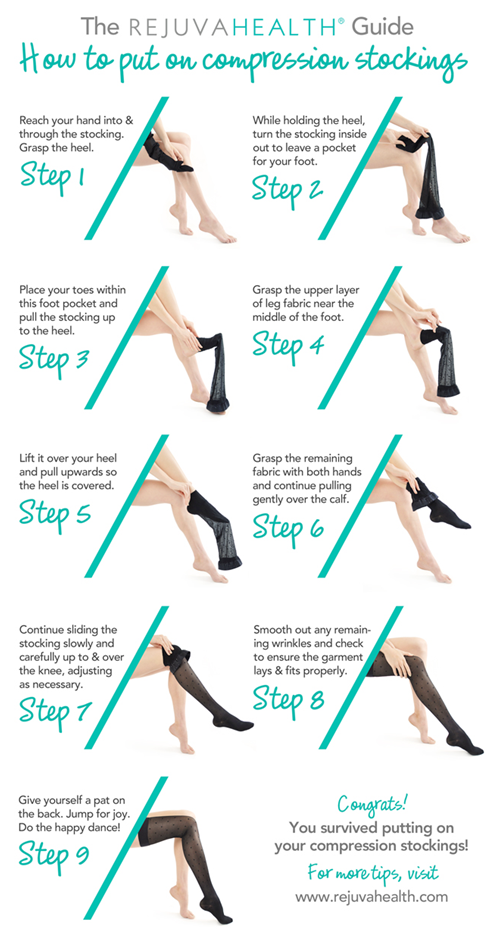 41b42841de How to put on compression stockings. Easy tips for donning support socks  and tights.