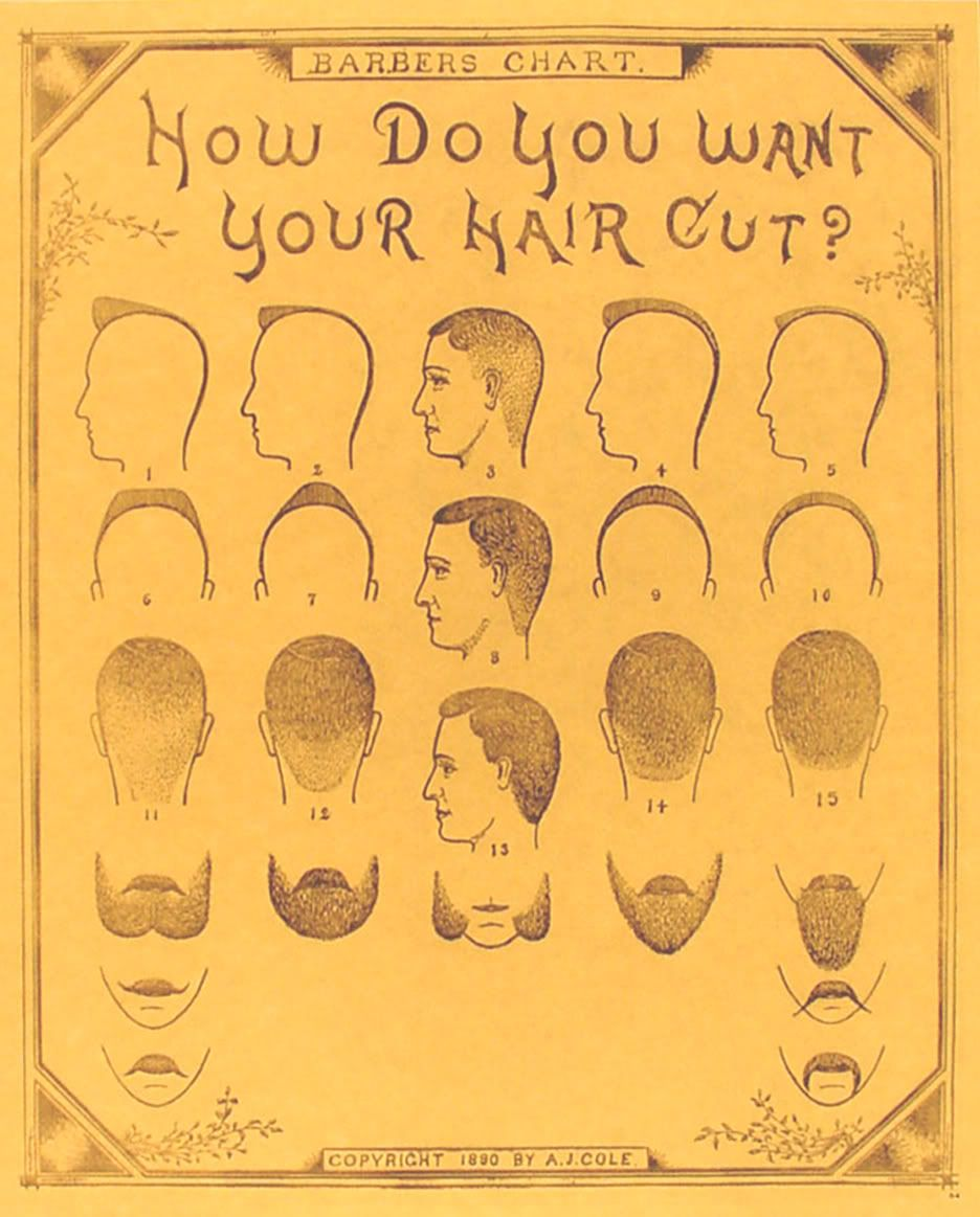 1890 barber men haircut chart