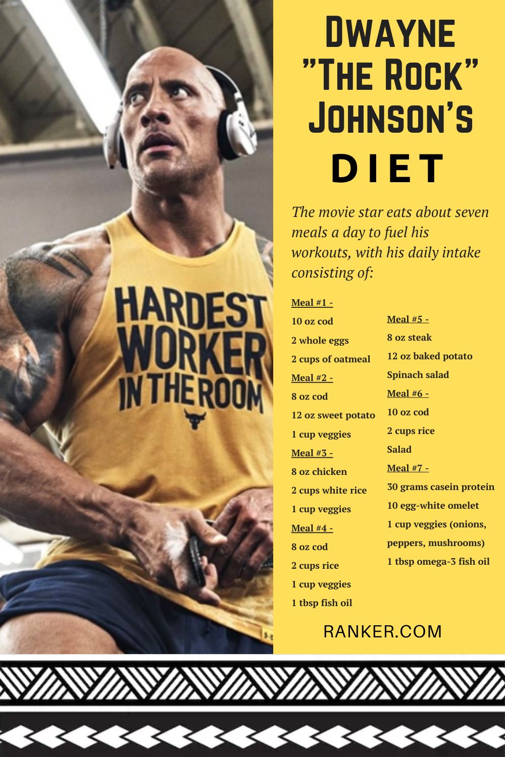 Crazy Diets Of Wrestlers And Other Athletes Dwayne The Rock Johnson The Rock Dwayne Johnson Workout Dwayne Johnson Diet Dwayne Johnson Workout