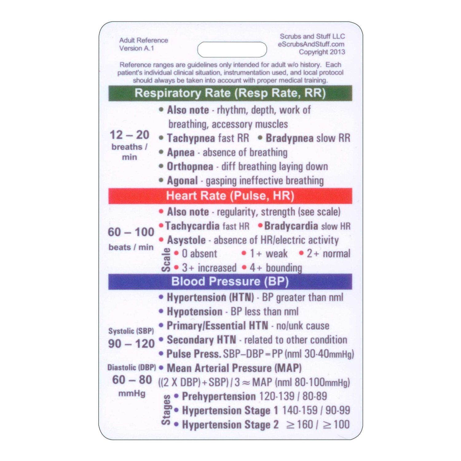 Amazon Adult Vital Signs Vertical Badge Id Card