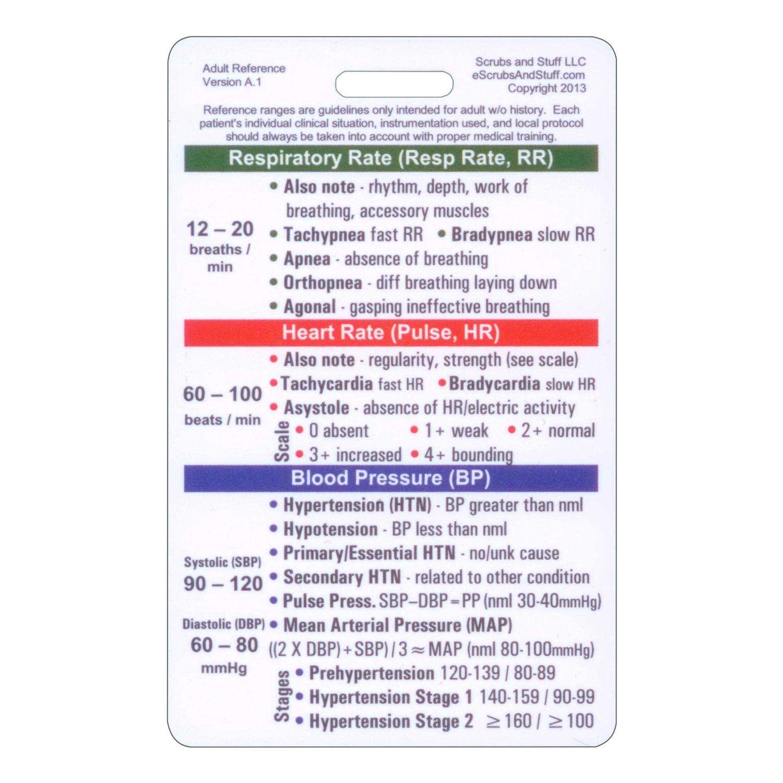 Amazon Adult Vital Signs Vertical Badge Id Card