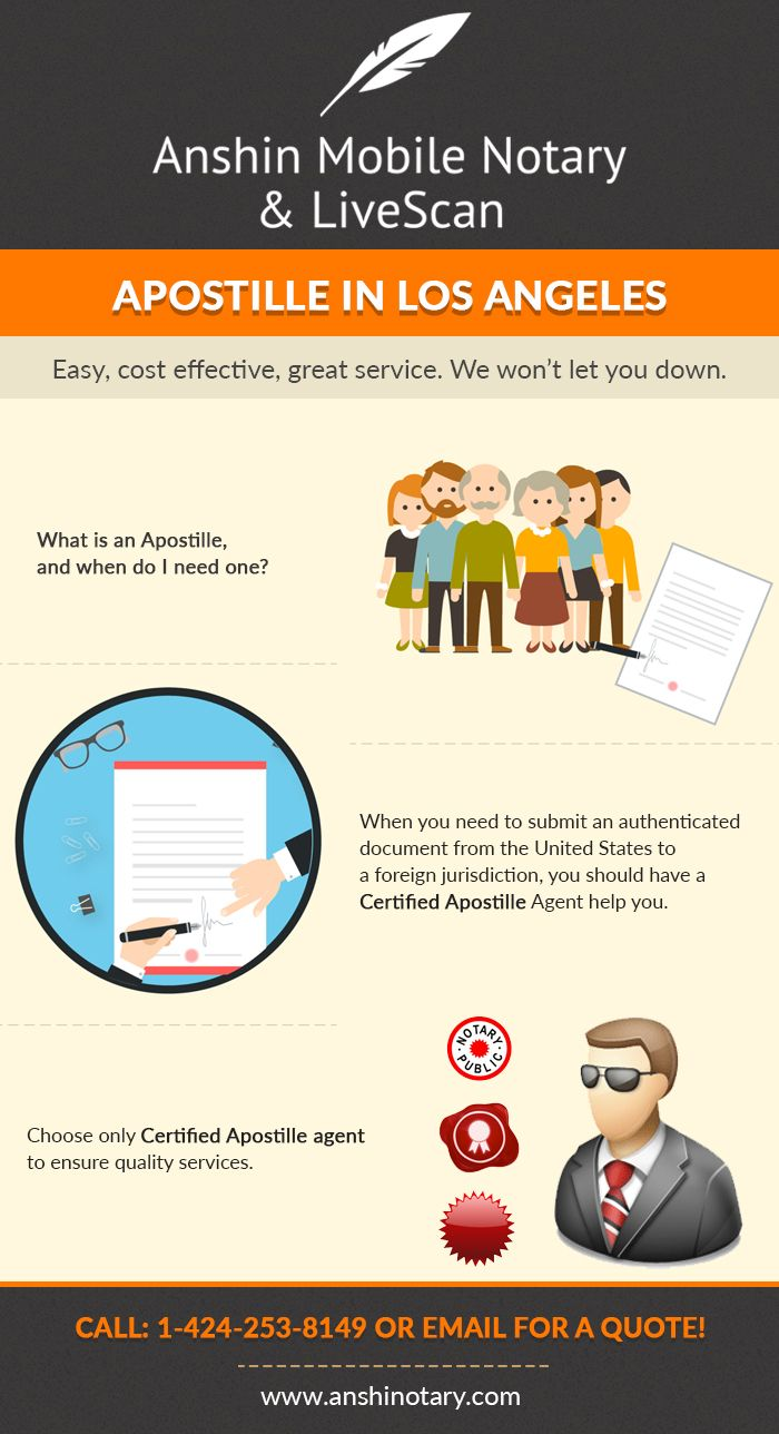 An apostille is a certificate issued by a designated authority of an apostille is a certificate issued by a designated authority of a country where the apostille aiddatafo Images