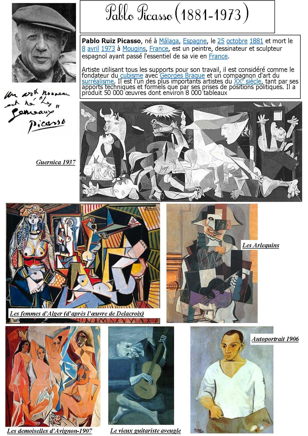 histoire de l art Picasso et cubisme BLOG GS CP CE1 CE2 de