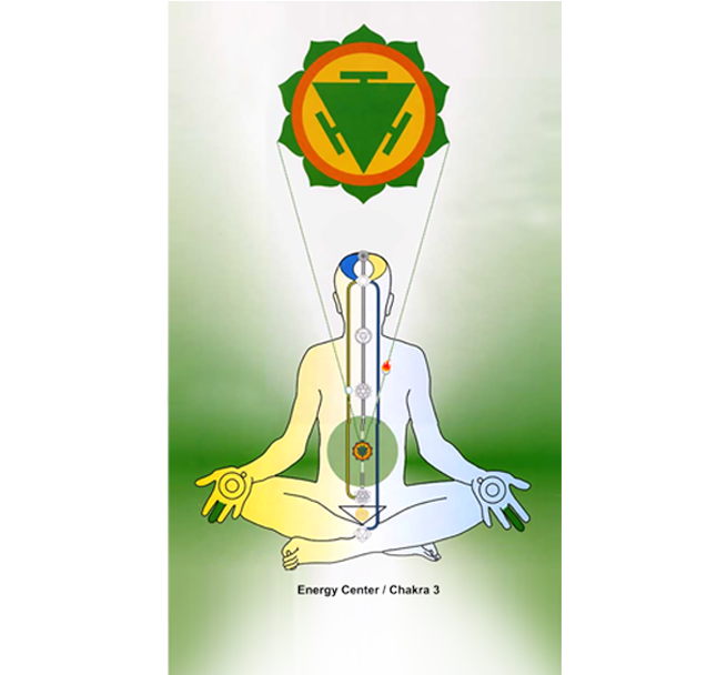 Feature Evolution Inside Us: Nabhi Drives The Evolutionary Process Within Us. The