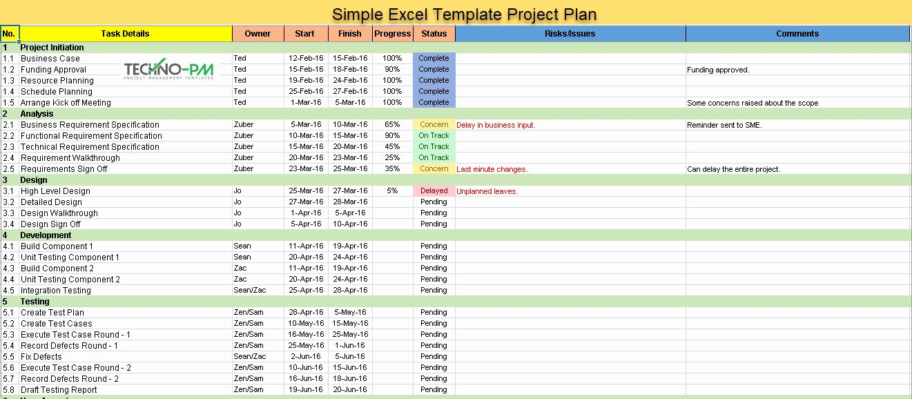 Engineering Project Plan Template Fresh top Project Plan