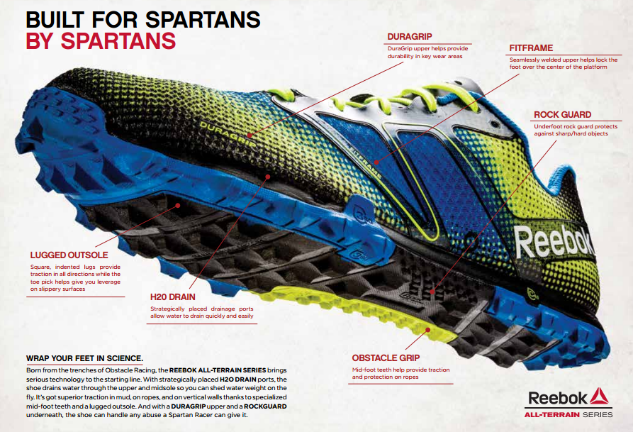 Reebok All Terrain Super Review (OCRSpartan Shoe) | Workout