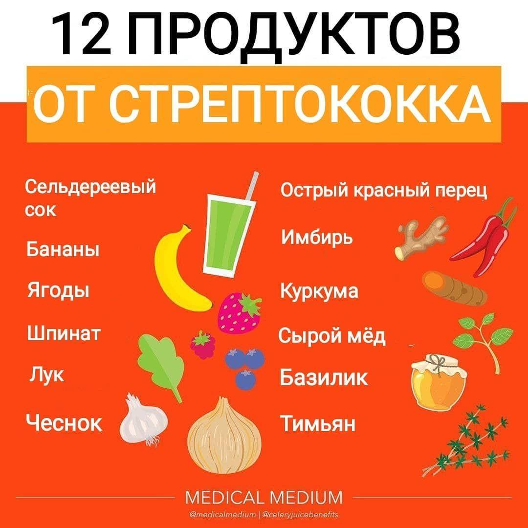 стрептококк симптомы