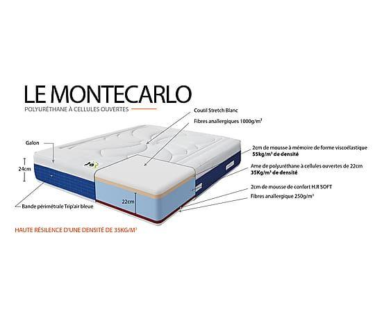Matelas Et 2 Sommiers Monte Carlo Memoire De Forme 160 200 Matelas Memoire De Forme Memoire De Forme Matelas