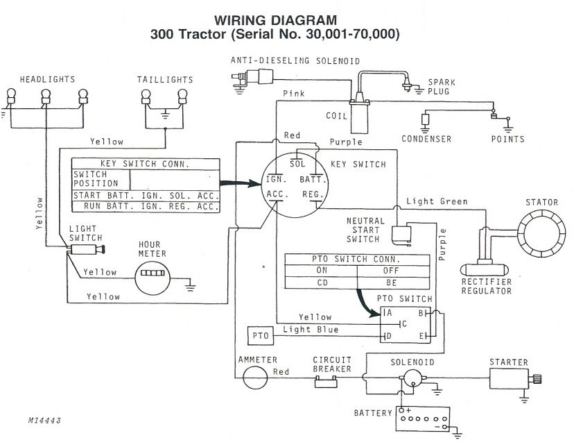 electrical diagram for john deere z445 - Bing images John Deere