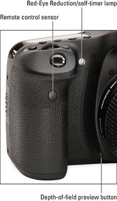 Your Canon 80d Camera Has So Many Features That It Can Be Difficult To Remember What Each Control Does Canon Camera Canon Camera Photography Camera Accessories