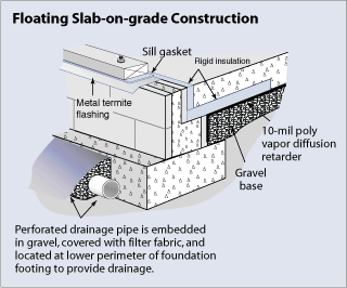 Basement & Crawl Space Moisture Control