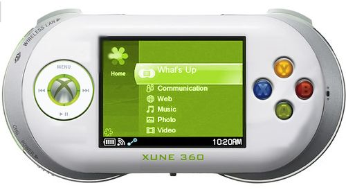 New Wii Console 2020 Image result for future game consoles 2020 | Luke Games Console